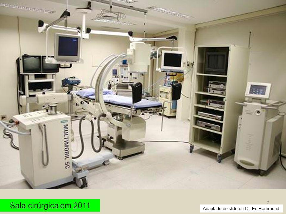 Sala cirúrgica em 2011 Adaptado de slide do Dr. Ed Hammond