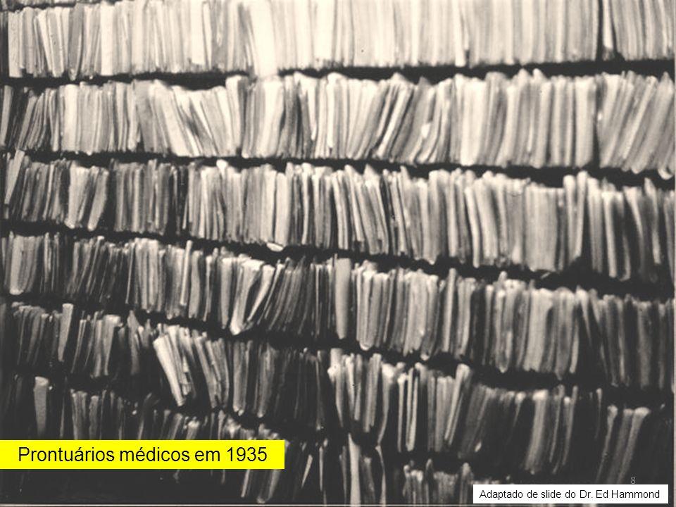 Prontuários médicos em 1935