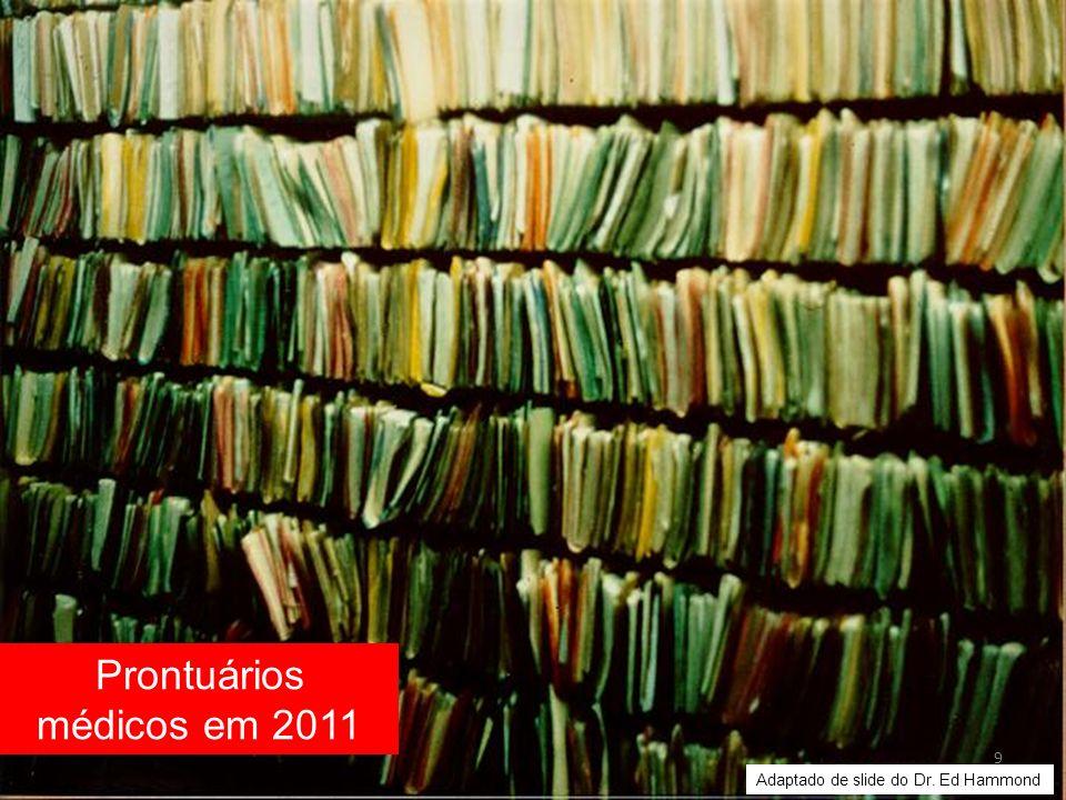 Prontuários médicos em 2011