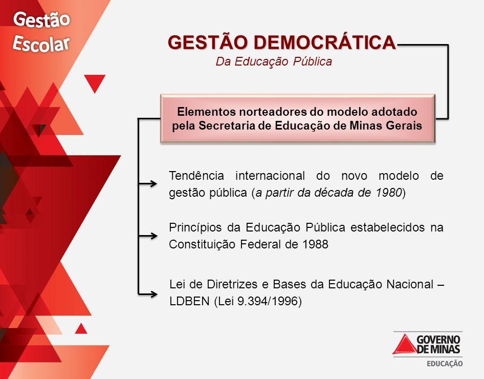 Gestão Escolar Gestão Democrática Da Educação Pública