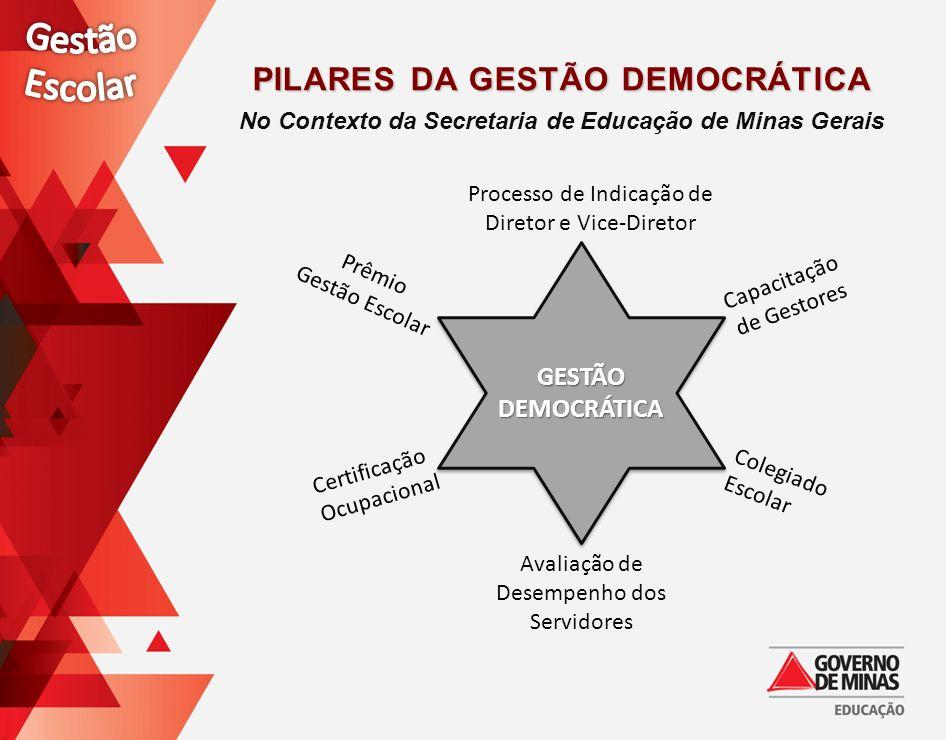 Gestão Escolar Pilares da Gestão Democrática GESTÃO DEMOCRÁTICA