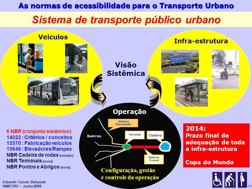 Sistema de transporte público urbano