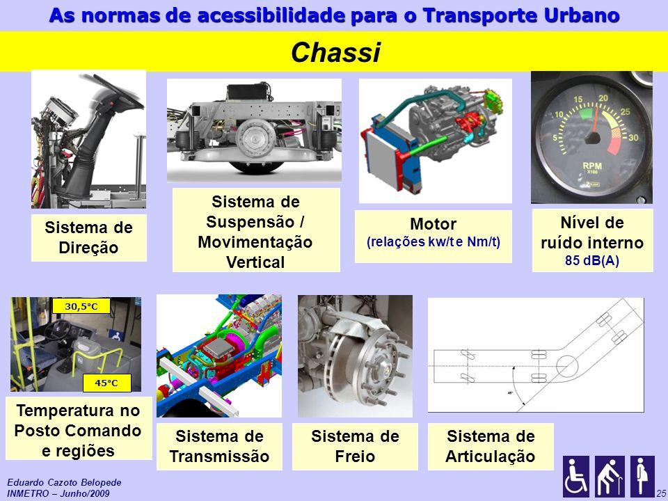 Chassi Sistema de Suspensão / Movimentação Vertical Motor