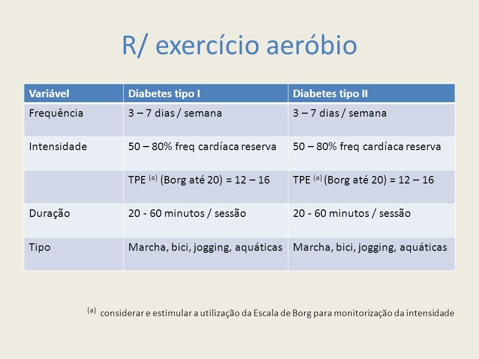 R/ exercício aeróbio Variável Diabetes tipo I Diabetes tipo II