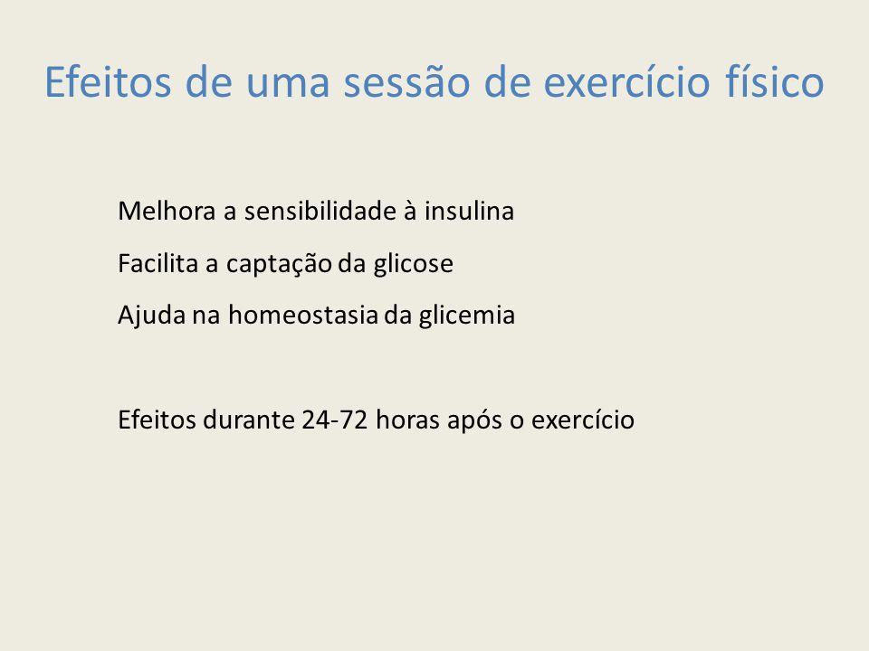 Efeitos de uma sessão de exercício físico