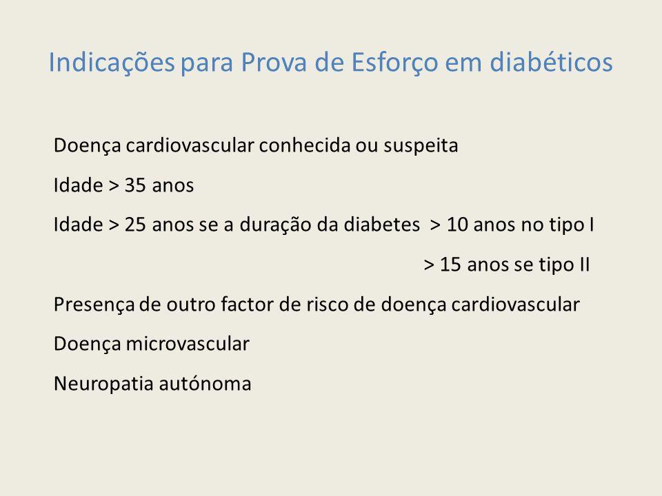 Indicações para Prova de Esforço em diabéticos