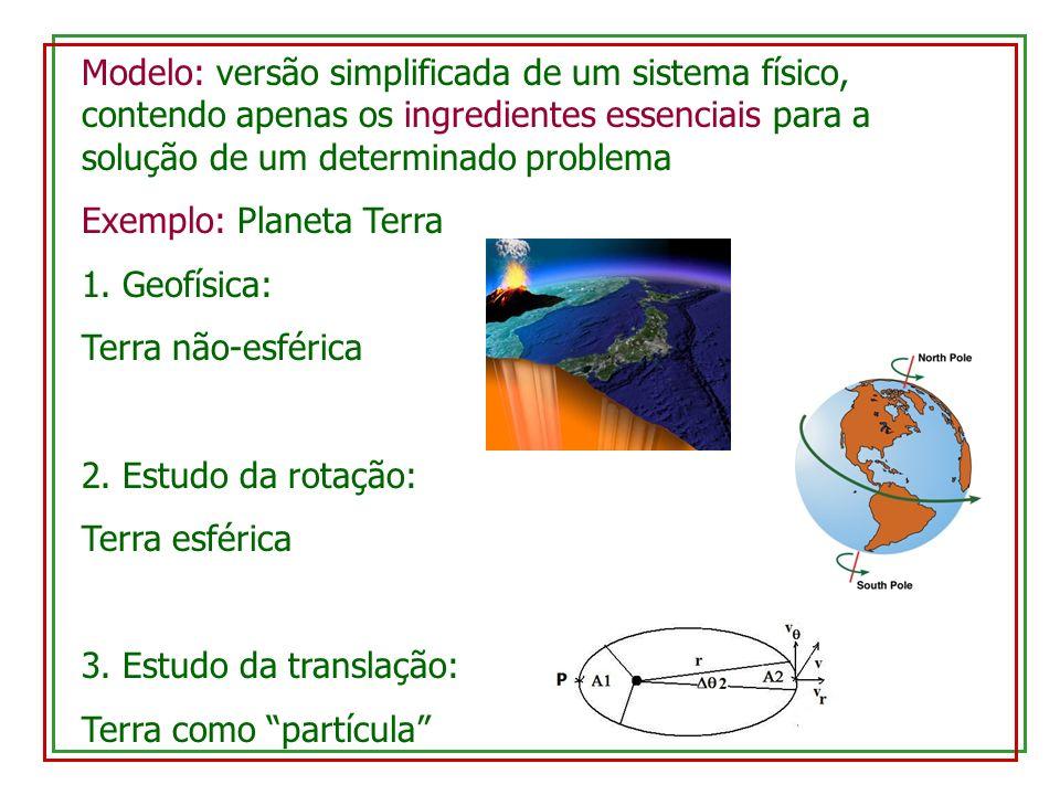 Modelo: versão simplificada de um sistema físico, contendo apenas os ingredientes essenciais para a solução de um determinado problema