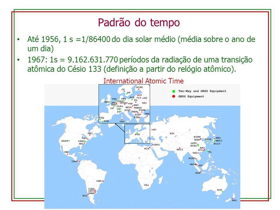 International Atomic Time