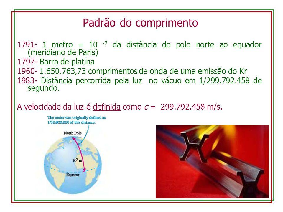 Padrão do comprimento 1791- 1 metro = 10 -7 da distância do polo norte ao equador (meridiano de Paris)