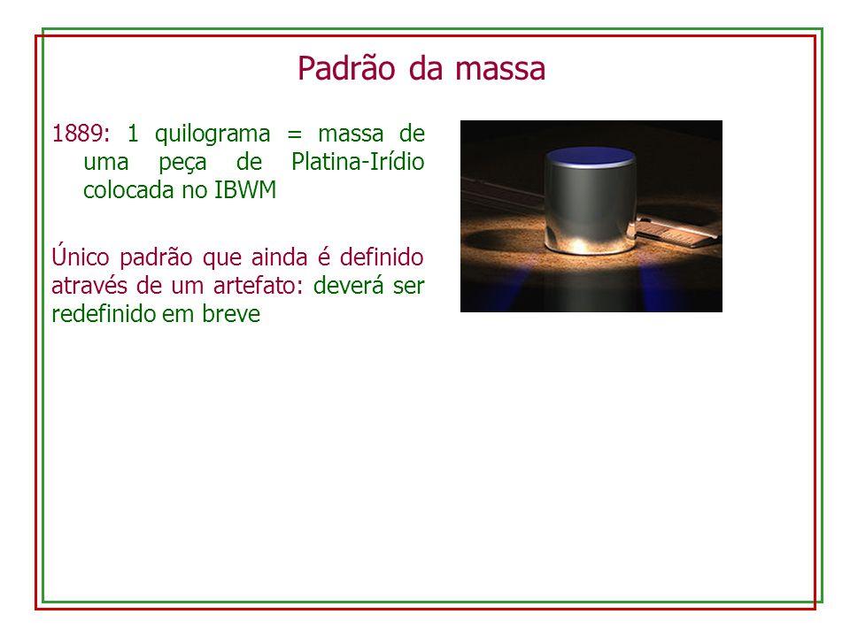 Padrão da massa 1889: 1 quilograma = massa de uma peça de Platina-Irídio colocada no IBWM.