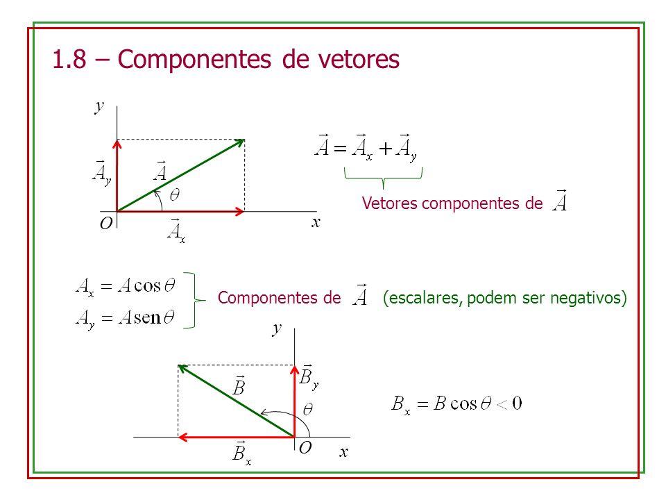 1.8 – Componentes de vetores