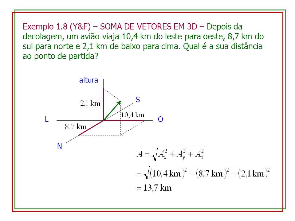 Exemplo 1.8 (Y&F) – SOMA DE VETORES EM 3D – Depois da decolagem, um avião viaja 10,4 km do leste para oeste, 8,7 km do sul para norte e 2,1 km de baixo para cima. Qual é a sua distância ao ponto de partida