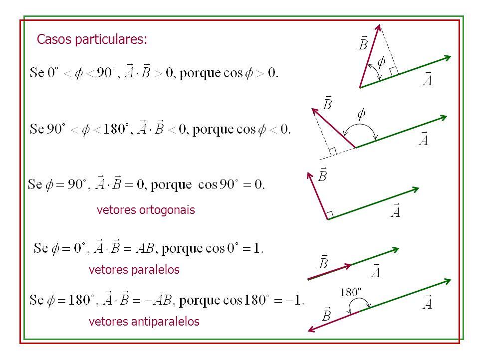 Casos particulares: vetores ortogonais vetores paralelos