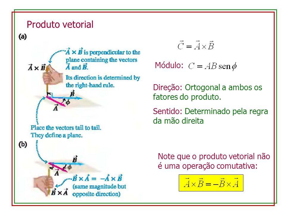 Produto vetorial Módulo: