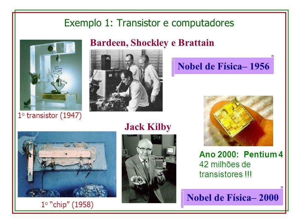 Exemplo 1: Transistor e computadores