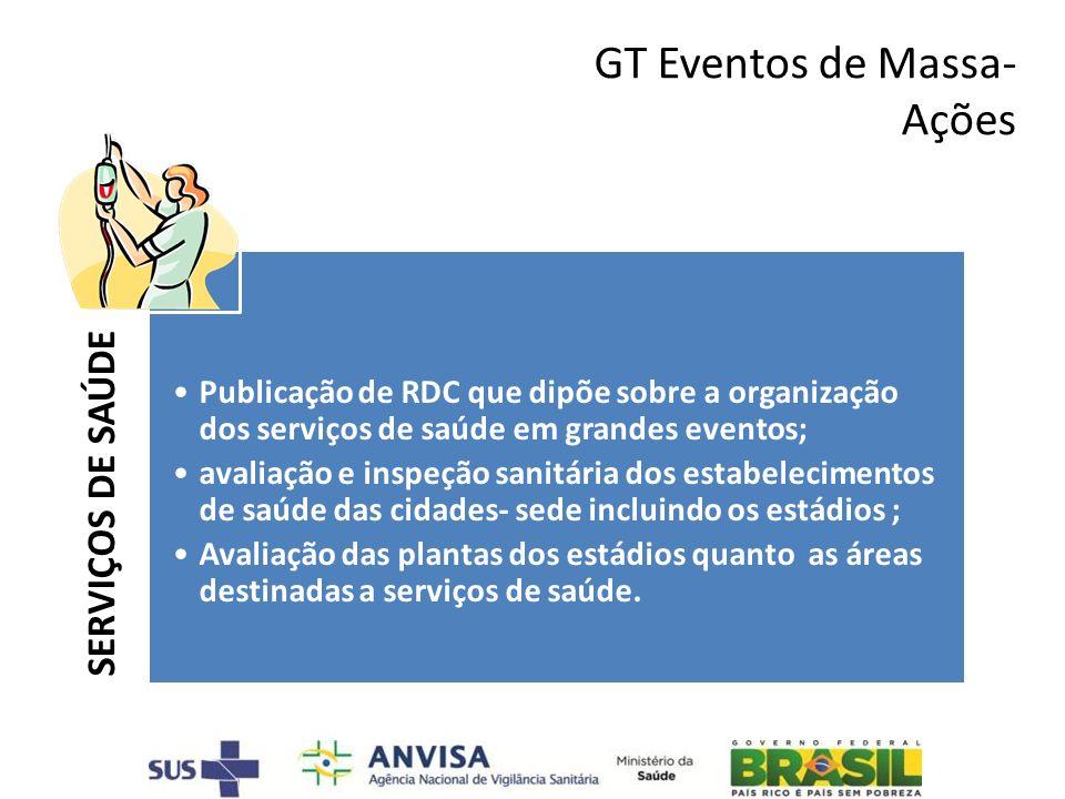 GT Eventos de Massa- Ações