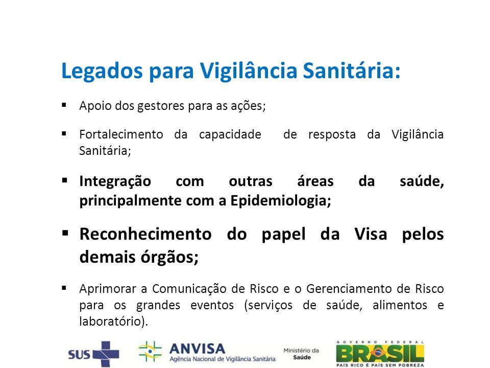 Legados para Vigilância Sanitária: