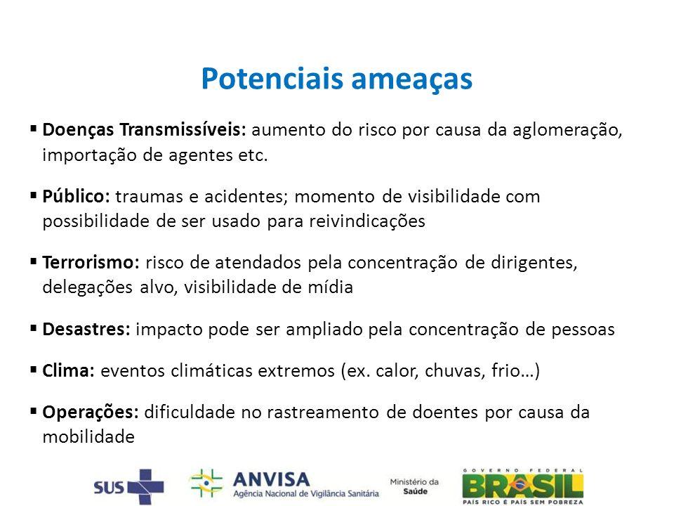 Potenciais ameaças Doenças Transmissíveis: aumento do risco por causa da aglomeração, importação de agentes etc.
