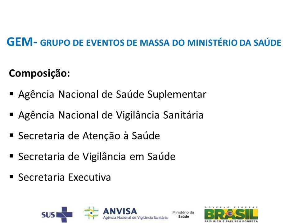 GEM- GRUPO DE EVENTOS DE MASSA DO MINISTÉRIO DA SAÚDE