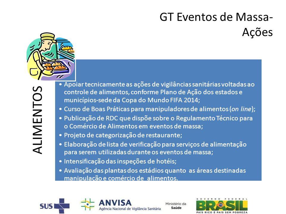 ALIMENTOS GT Eventos de Massa- Ações