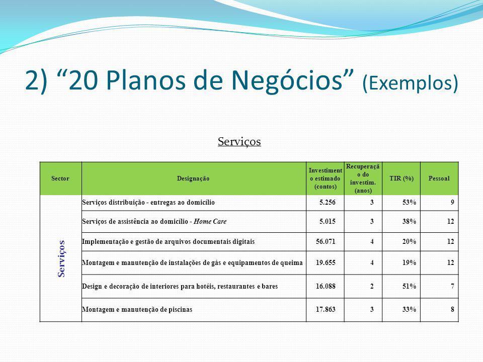 2) 20 Planos de Negócios (Exemplos)
