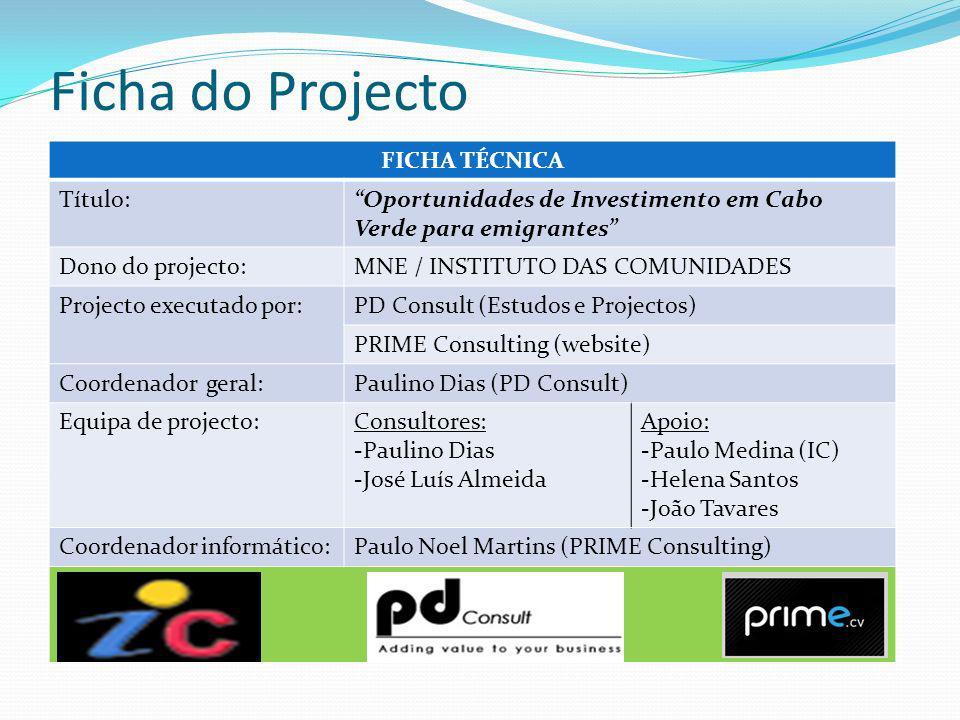 Ficha do Projecto FICHA TÉCNICA Título: