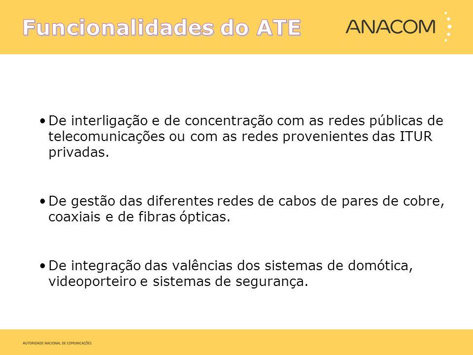 Funcionalidades do ATE
