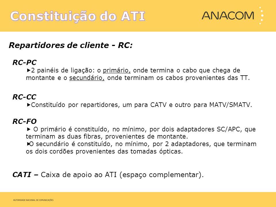 Constituição do ATI Repartidores de cliente - RC: RC-PC RC-CC RC-FO