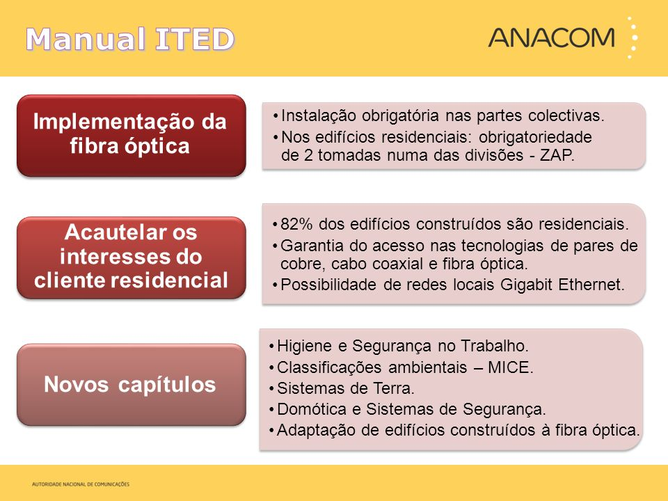 Manual ITED Implementação da fibra óptica
