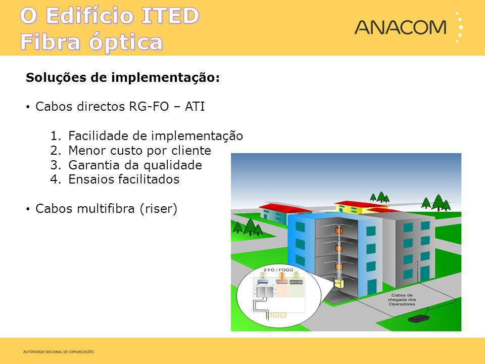 O Edifício ITED Fibra óptica