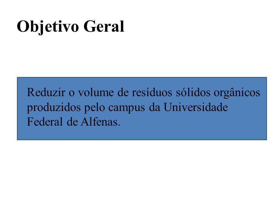 Objetivo GeralReduzir o volume de resíduos sólidos orgânicos produzidos pelo campus da Universidade Federal de Alfenas.