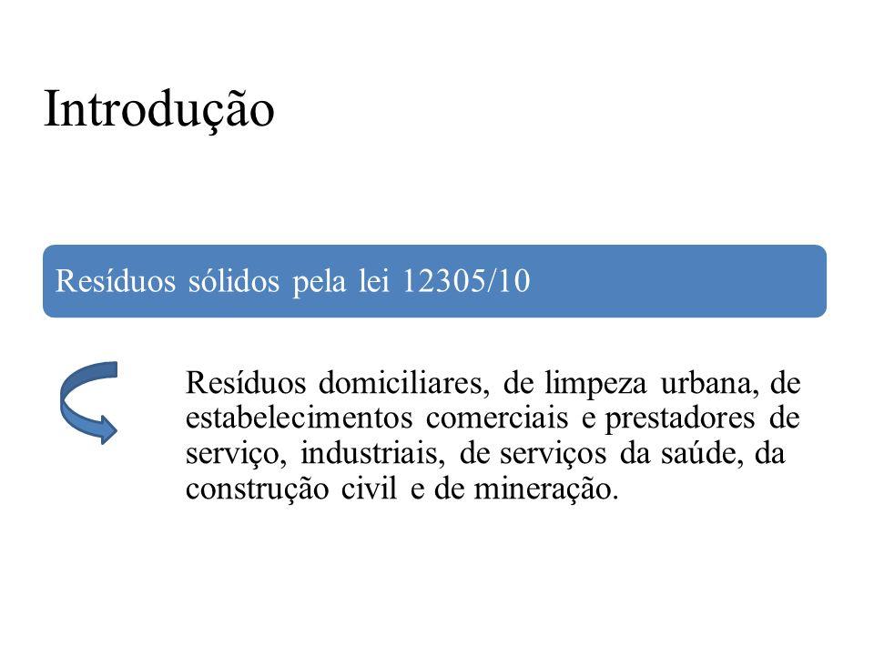 Introdução Resíduos sólidos pela lei 12305/10
