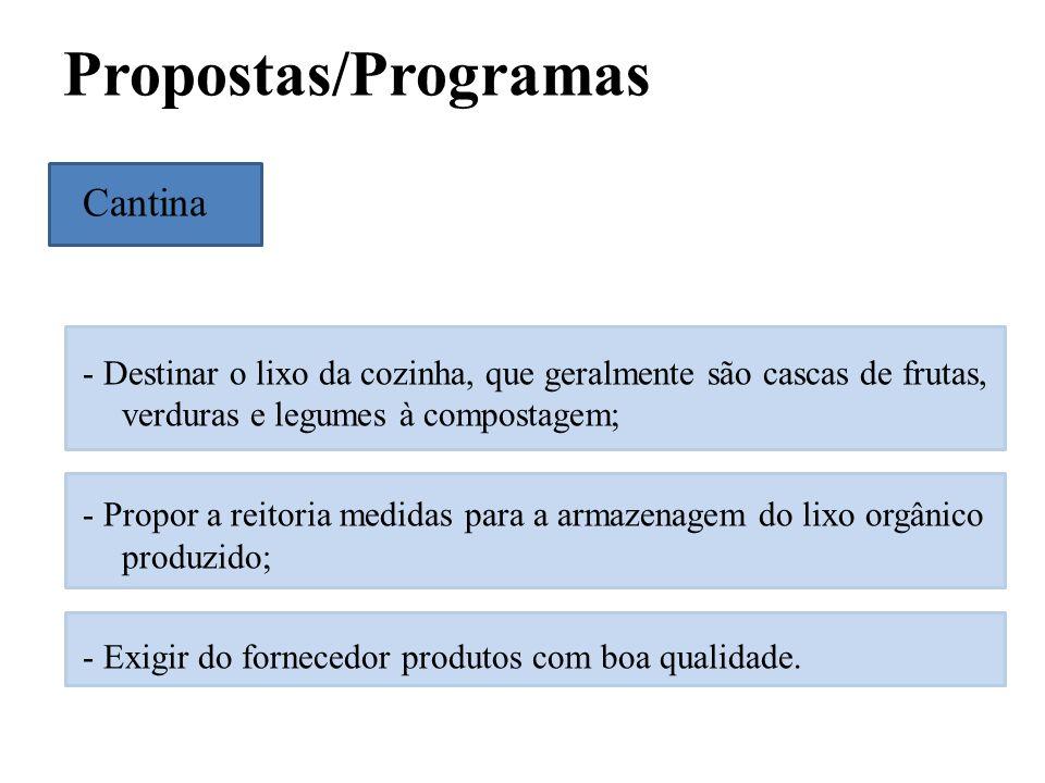 Propostas/Programas Cantina