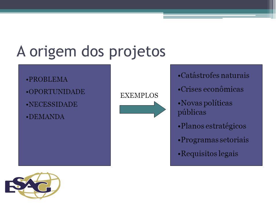A origem dos projetos Catástrofes naturais Crises econômicas