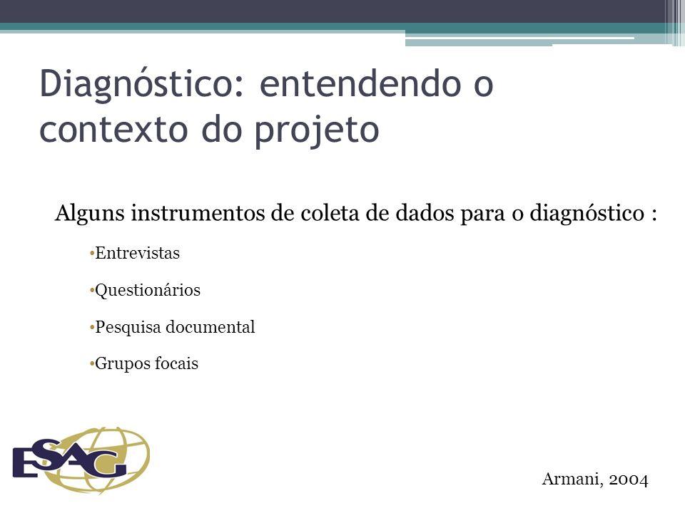 Diagnóstico: entendendo o contexto do projeto