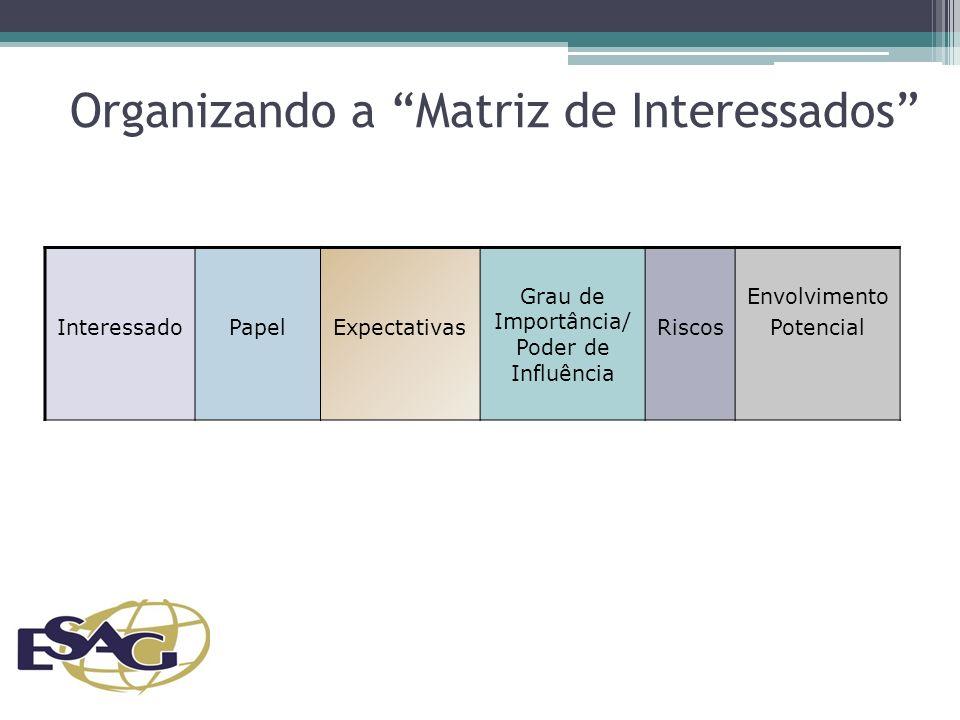 Organizando a Matriz de Interessados