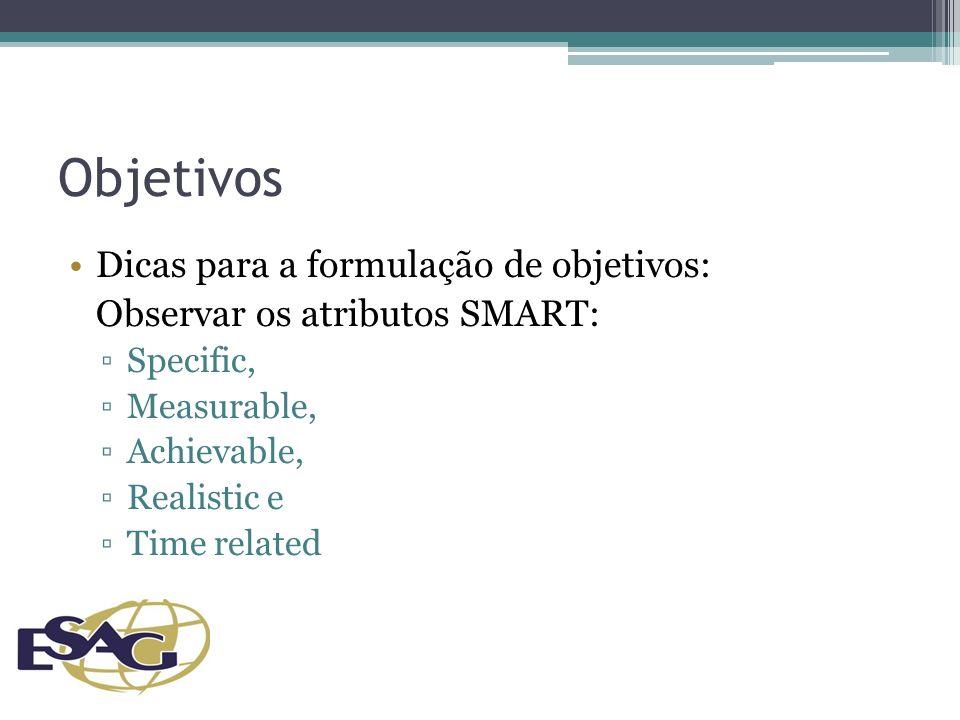 Objetivos Dicas para a formulação de objetivos: