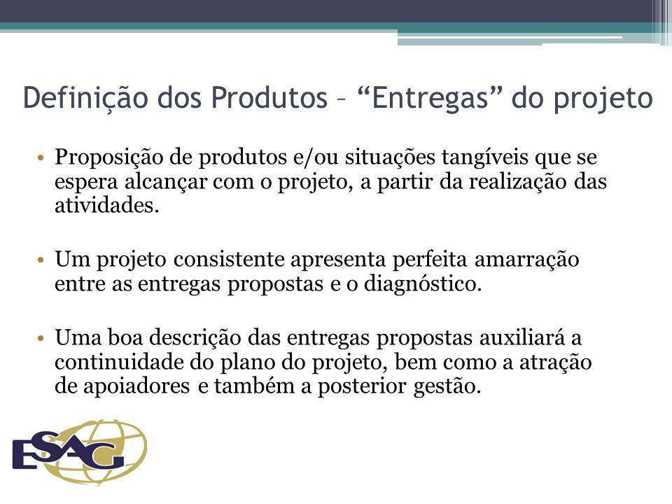 Definição dos Produtos – Entregas do projeto