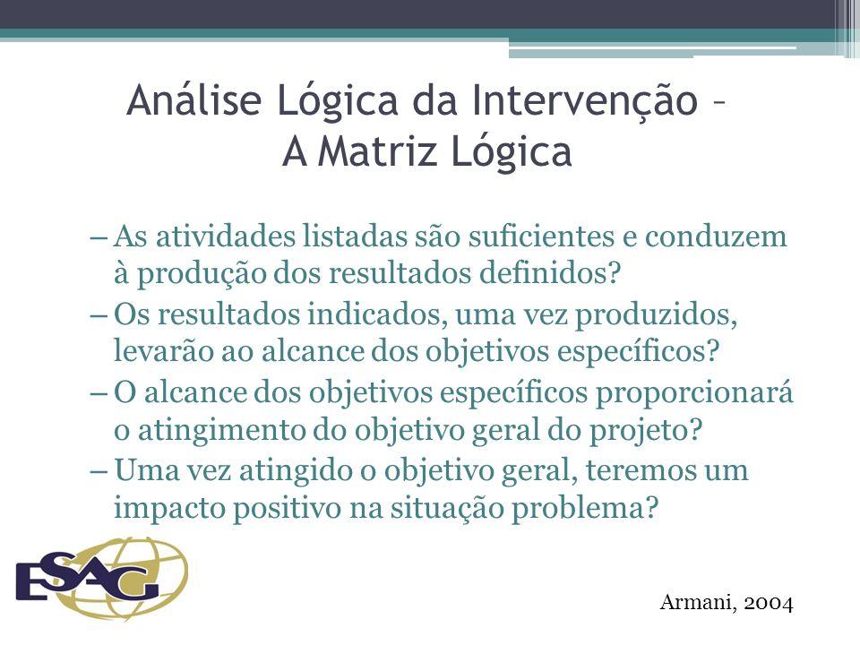 Análise Lógica da Intervenção – A Matriz Lógica
