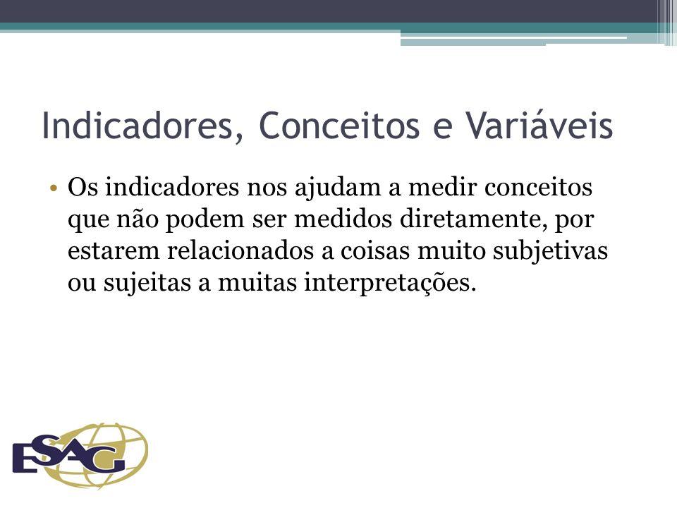 Indicadores, Conceitos e Variáveis