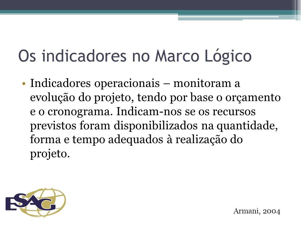 Os indicadores no Marco Lógico