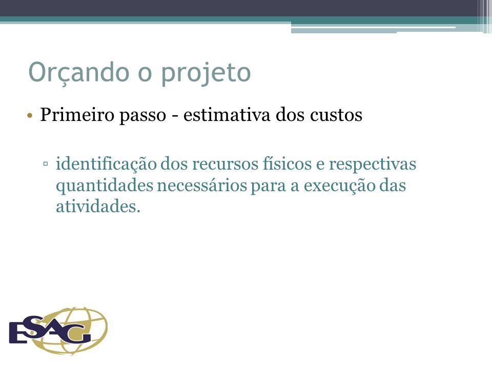Orçando o projeto Primeiro passo - estimativa dos custos