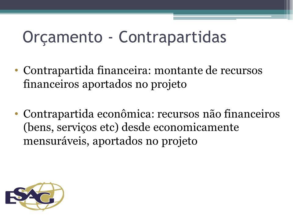 Orçamento - Contrapartidas