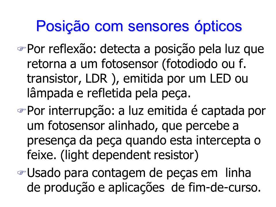 Posição com sensores ópticos