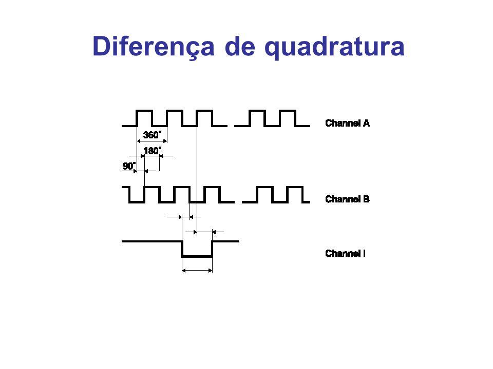 Diferença de quadratura