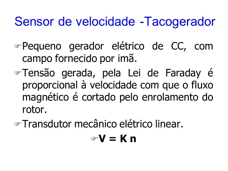 Sensor de velocidade -Tacogerador