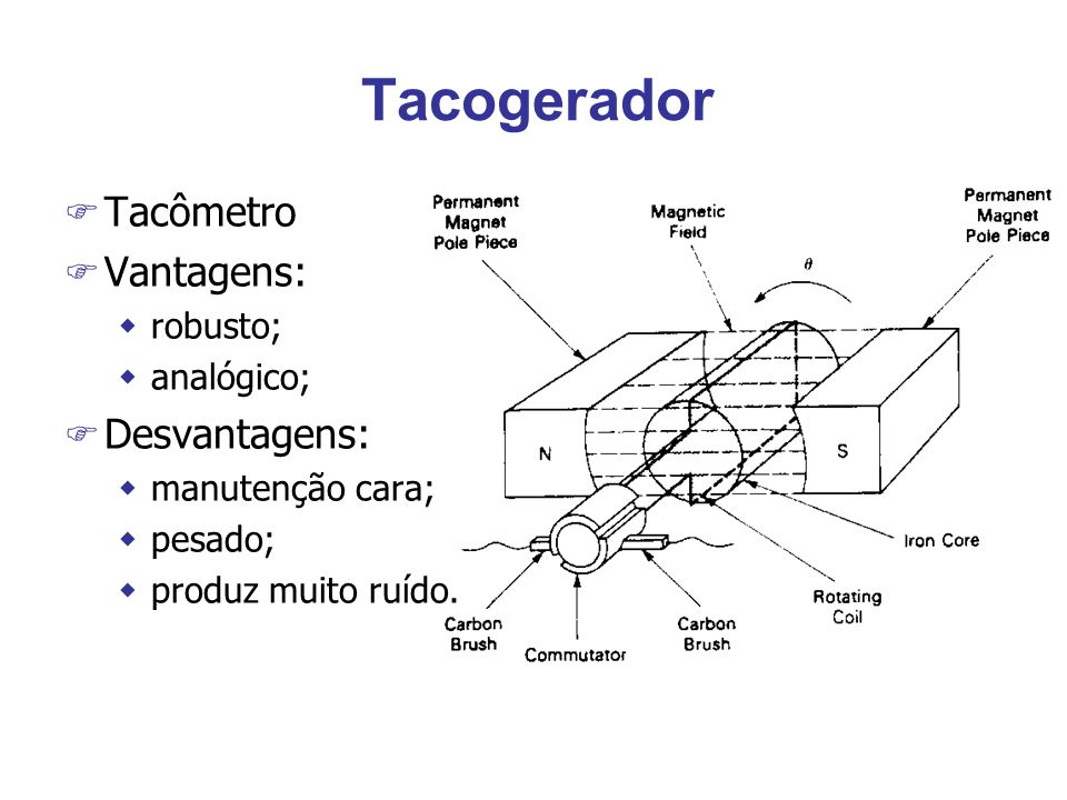Tacogerador Tacômetro Vantagens: Desvantagens: robusto; analógico;