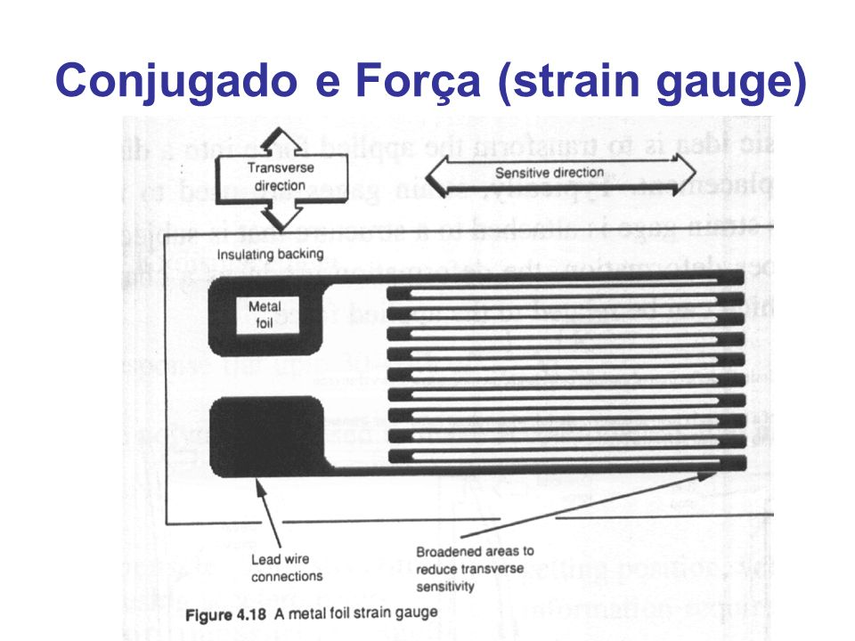 Conjugado e Força (strain gauge)