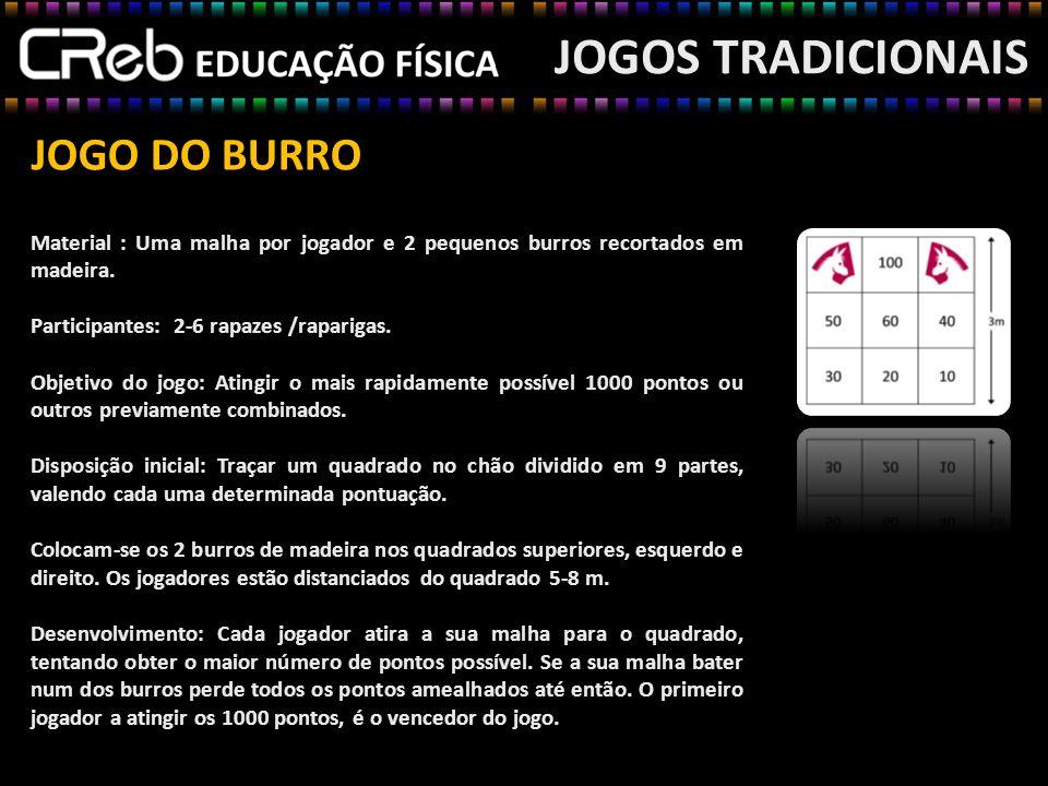 JOGOS TRADICIONAIS JOGO DO BURRO
