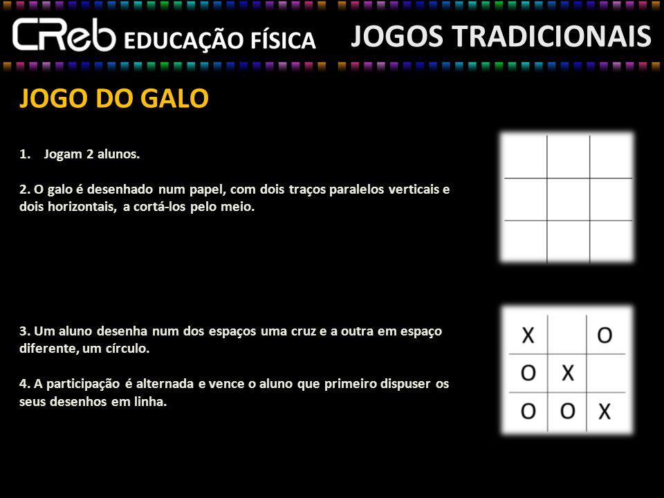 JOGOS TRADICIONAIS JOGO DO GALO Jogam 2 alunos.